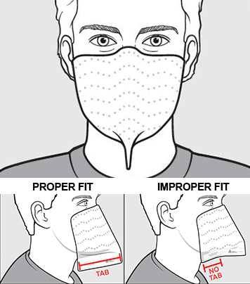 STEP 6: CHECK FOR PROPER FIT